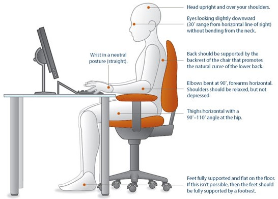 Best Posture for Sitting at Desk All Day